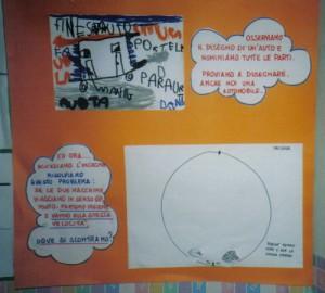 simbolizz velocità uguale cerchio modific